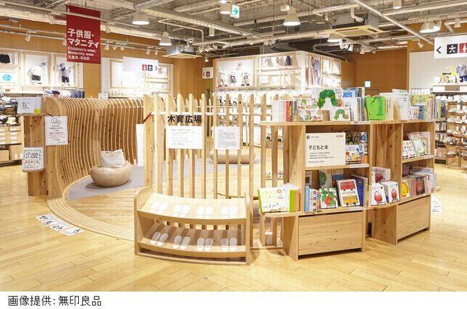 無印良品 木育広場(有楽町店)の基本情報